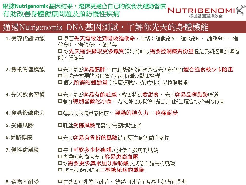 营养基因测试